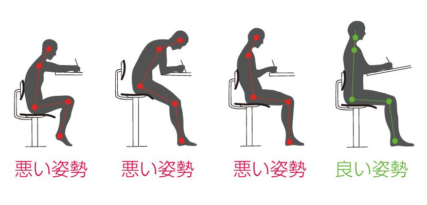 良い姿勢と悪い姿勢の図